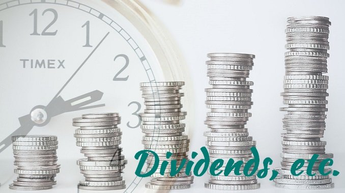 Dividends, Stock Splits, and Rights Offerings (Basics)